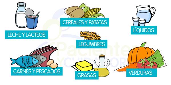 Alimentos que ayudan a combatir el estreñimiento