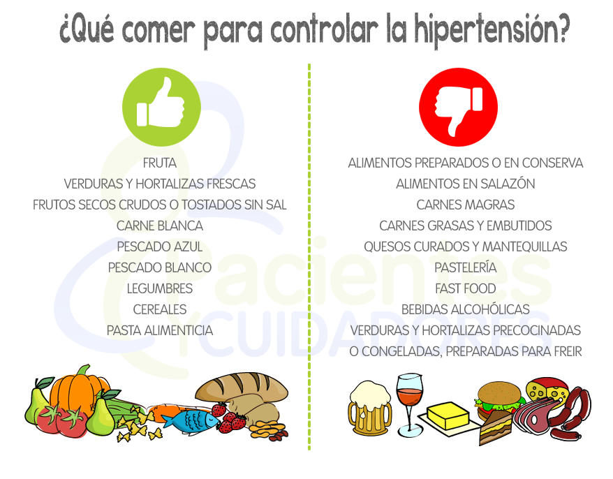 ¿Qué comer para controlar la hipertensión?