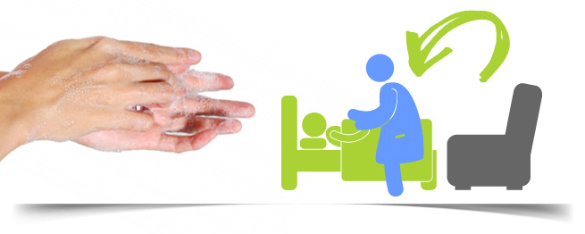 Lavarse las manos antes y después de tocar al paciente